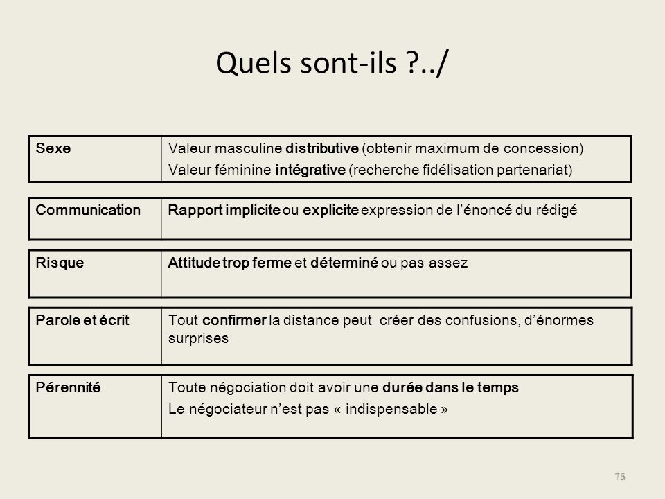 Quels sont-ils ../ Sexe. Valeur masculine distributive (obtenir maximum de concession)