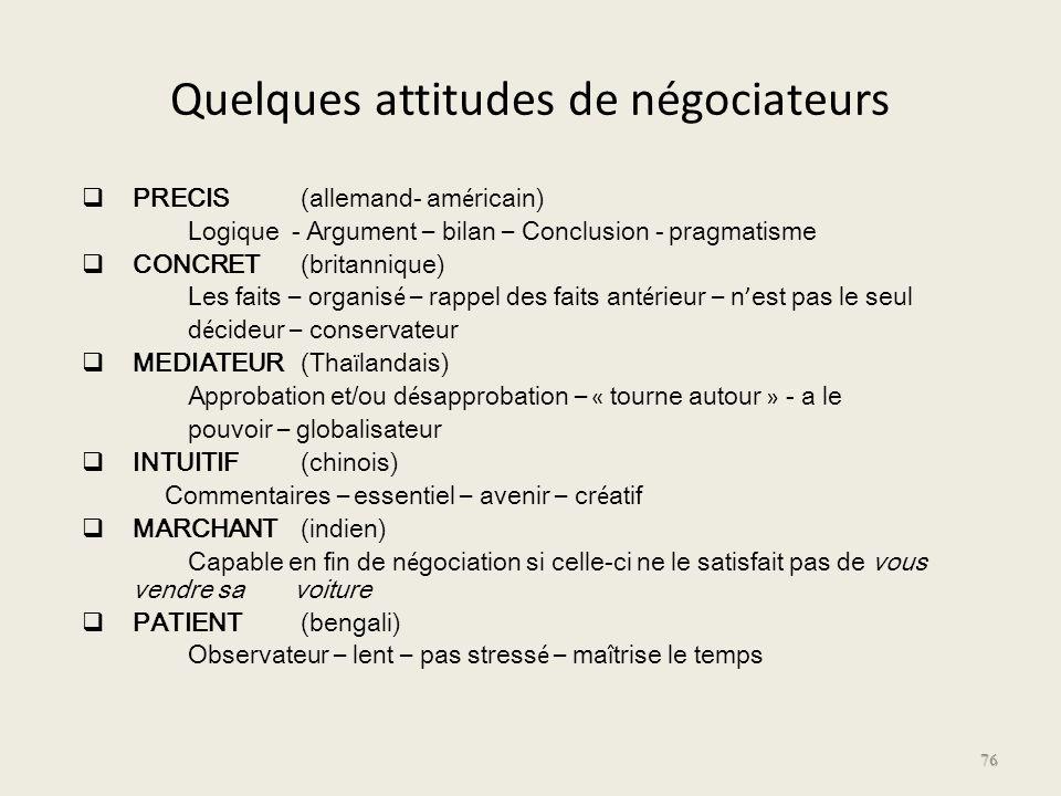 Quelques attitudes de négociateurs