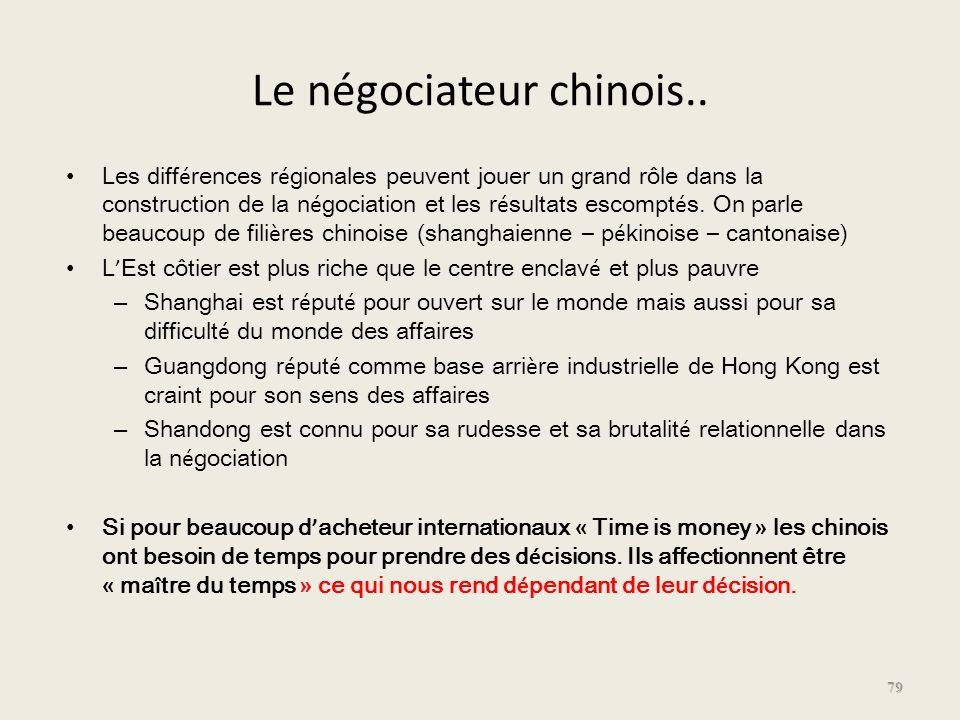 Le négociateur chinois..