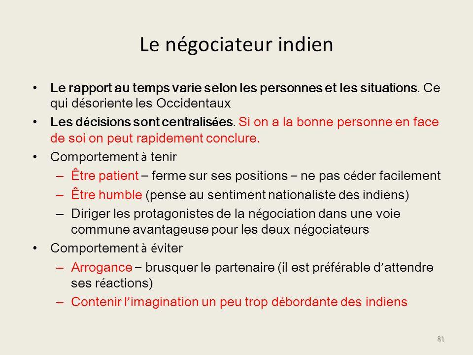 Le négociateur indien Le rapport au temps varie selon les personnes et les situations. Ce qui désoriente les Occidentaux.
