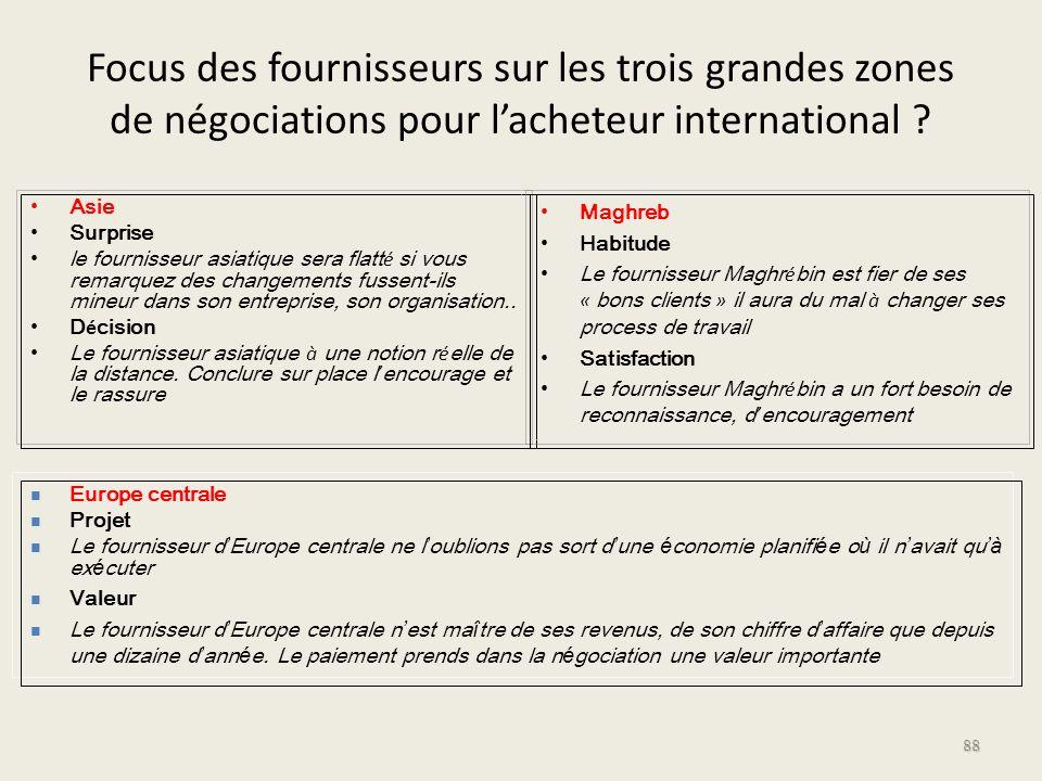 Focus des fournisseurs sur les trois grandes zones de négociations pour l'acheteur international