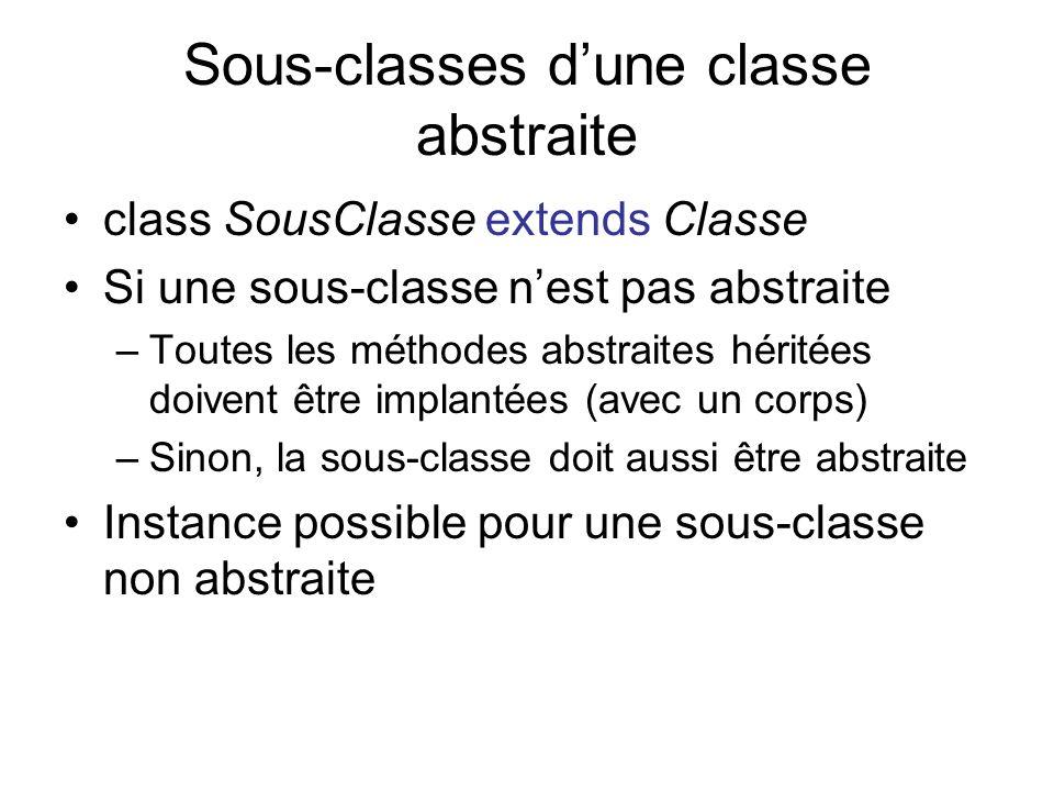 Sous-classes d'une classe abstraite