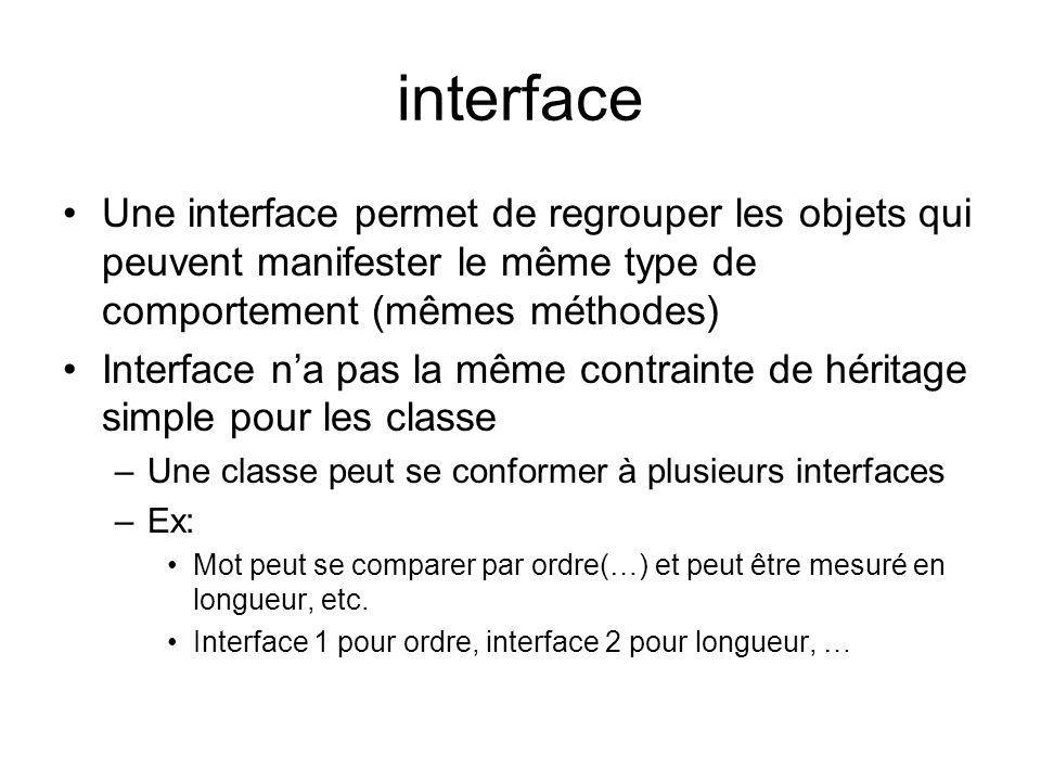 interface Une interface permet de regrouper les objets qui peuvent manifester le même type de comportement (mêmes méthodes)