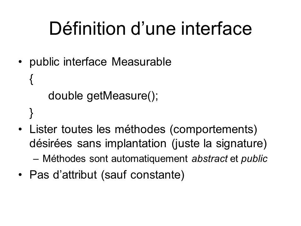 Définition d'une interface