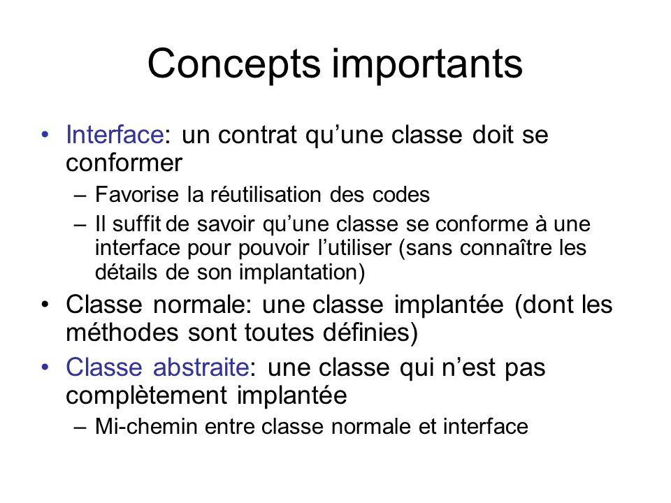 Concepts importants Interface: un contrat qu'une classe doit se conformer. Favorise la réutilisation des codes.