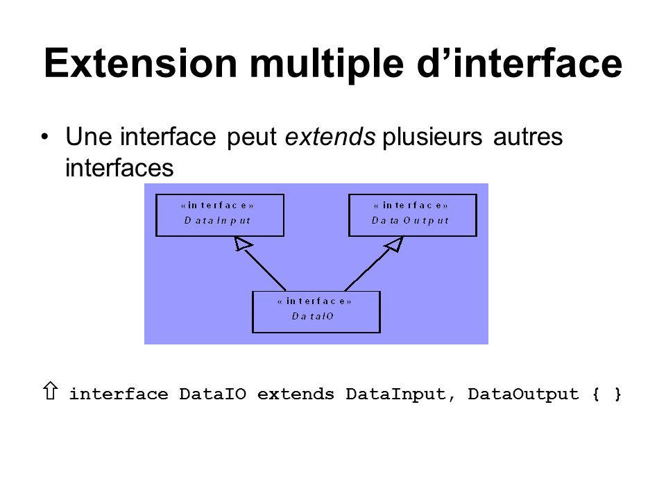 Extension multiple d'interface