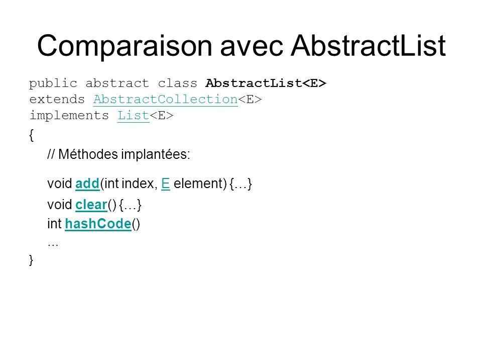 Comparaison avec AbstractList
