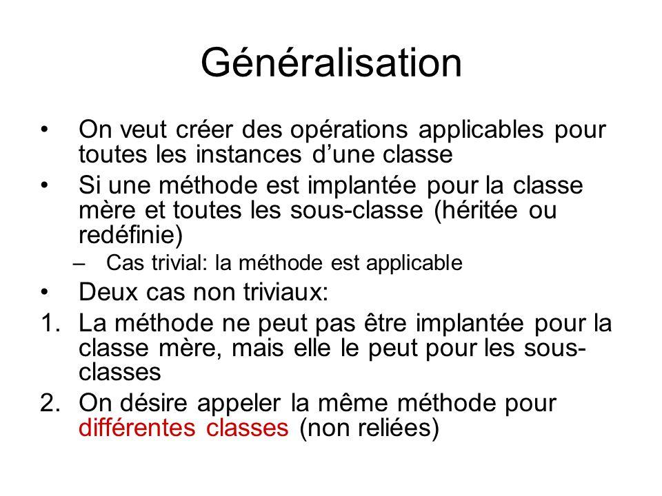 Généralisation On veut créer des opérations applicables pour toutes les instances d'une classe.
