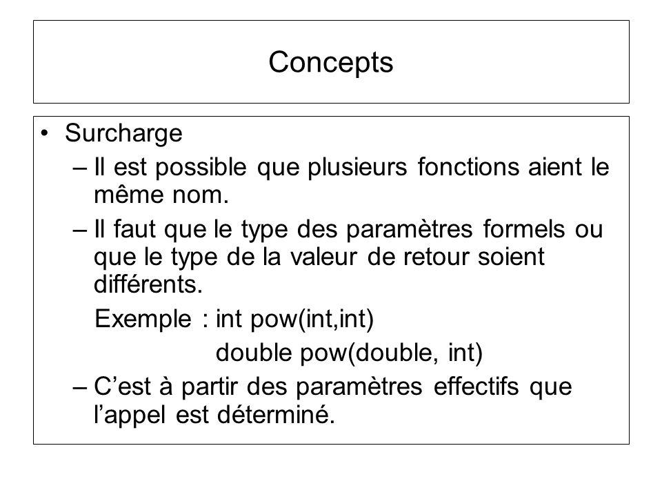 Concepts Surcharge. Il est possible que plusieurs fonctions aient le même nom.