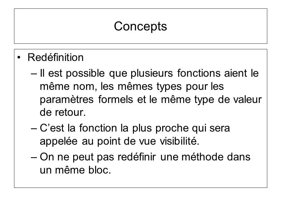 Concepts Redéfinition