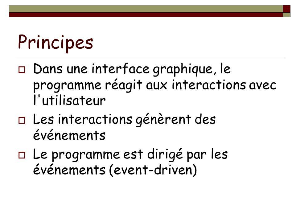 Principes Dans une interface graphique, le programme réagit aux interactions avec l utilisateur. Les interactions génèrent des événements.