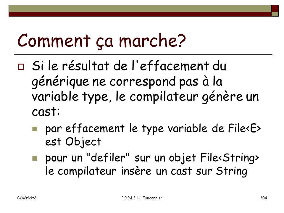 Comment ça marche Si le résultat de l effacement du générique ne correspond pas à la variable type, le compilateur génère un cast: