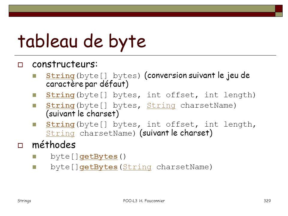 tableau de byte constructeurs: méthodes