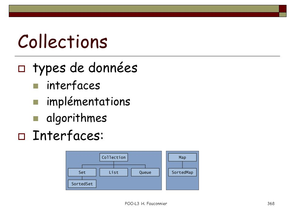 Collections types de données Interfaces: interfaces implémentations