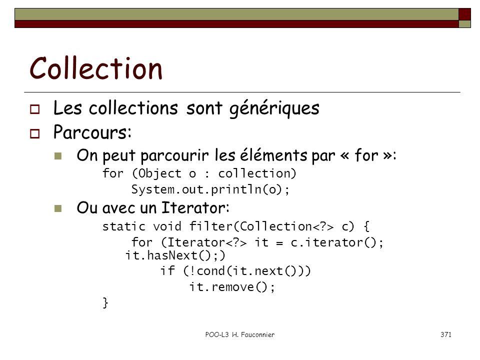 Collection Les collections sont génériques Parcours: