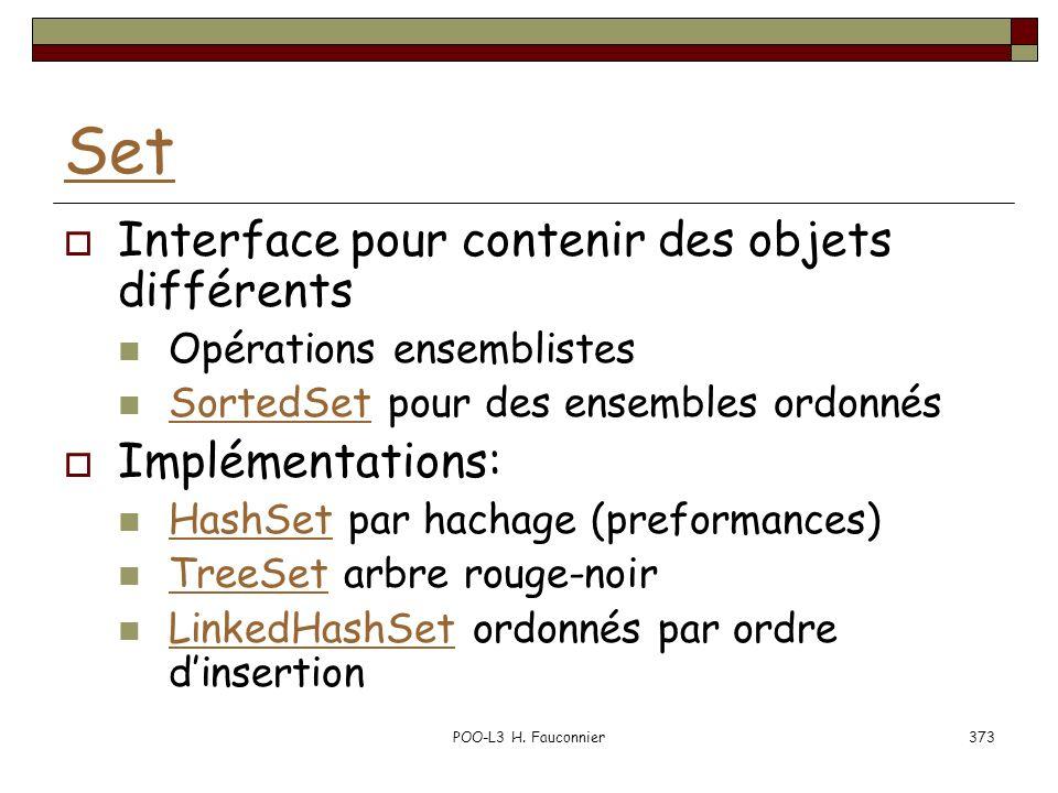 Set Interface pour contenir des objets différents Implémentations: