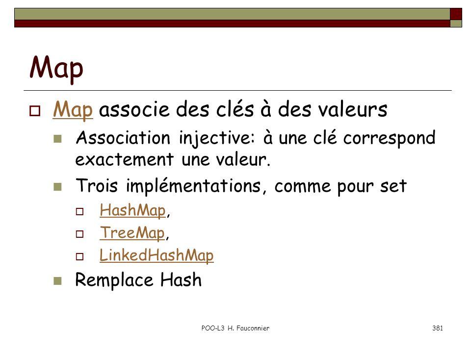 Map Map associe des clés à des valeurs