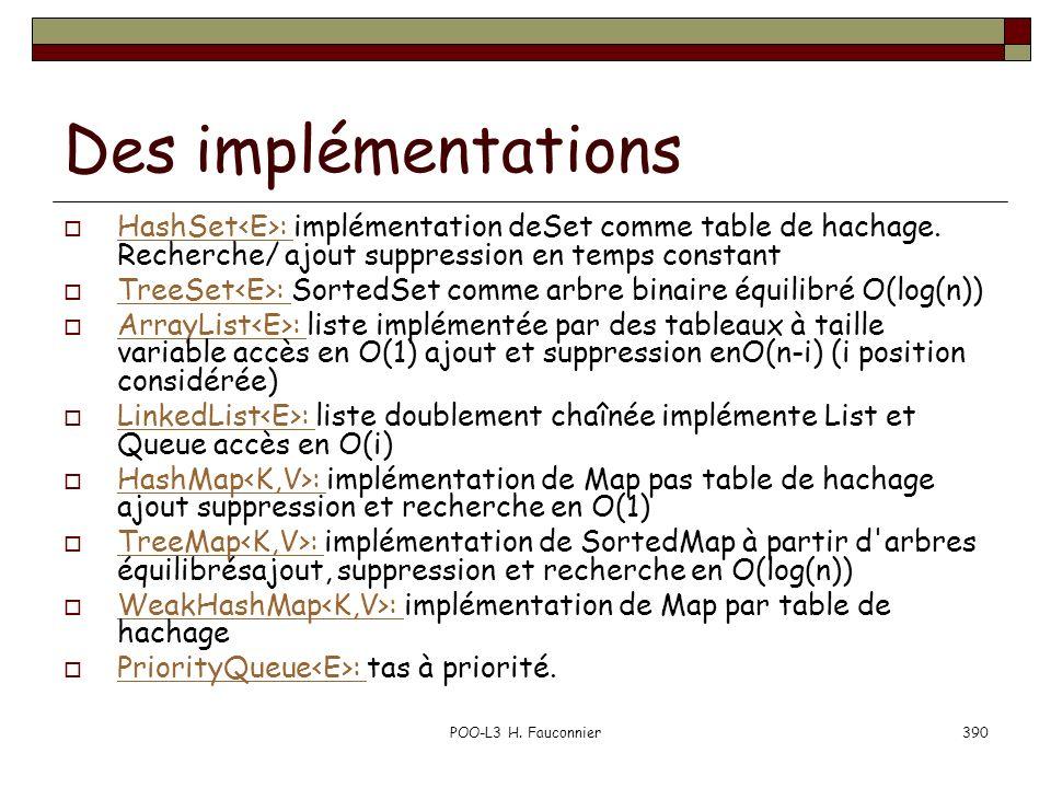 Des implémentations HashSet<E>: implémentation deSet comme table de hachage. Recherche/ ajout suppression en temps constant.