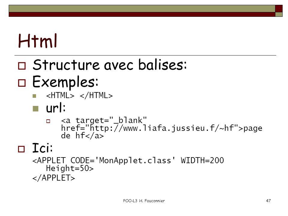 Html Structure avec balises: Exemples: url: Ici: