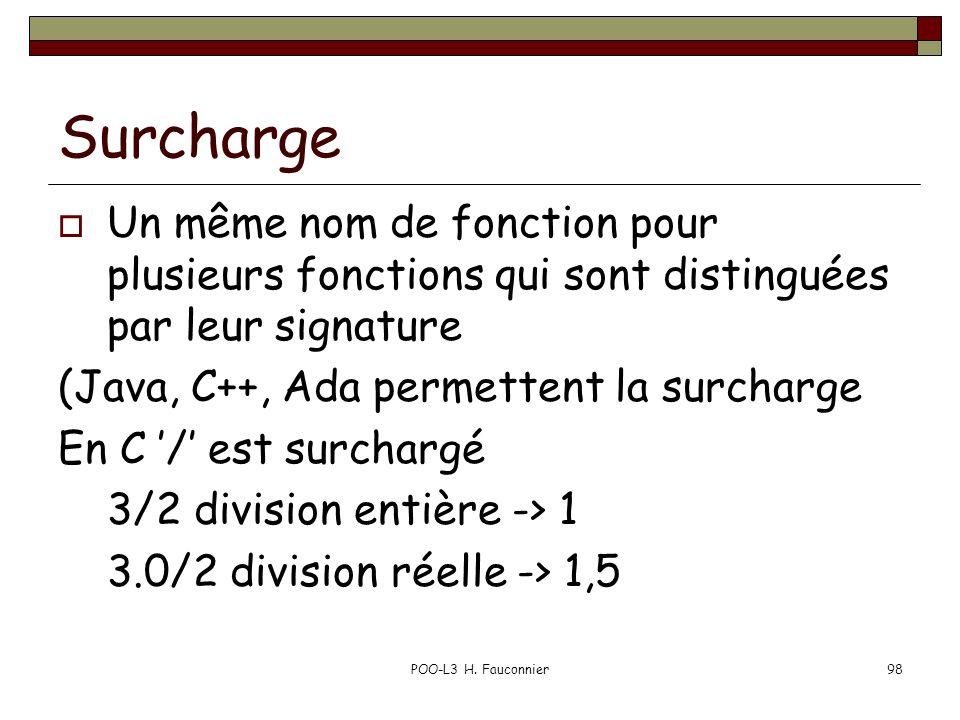 Surcharge Un même nom de fonction pour plusieurs fonctions qui sont distinguées par leur signature.
