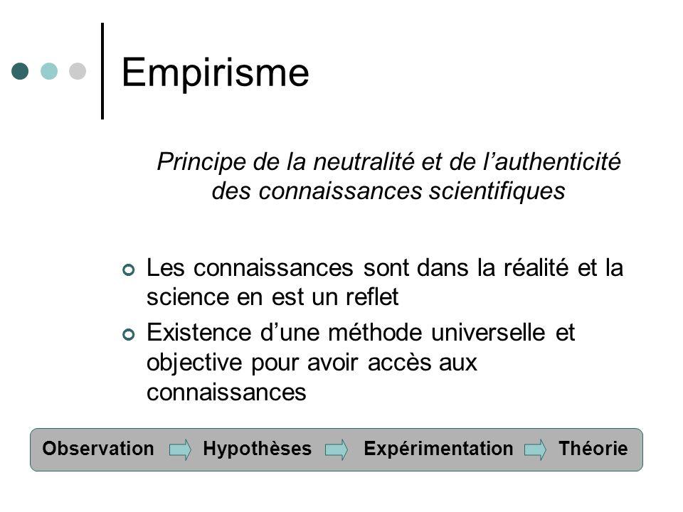 Empirisme Principe de la neutralité et de l'authenticité des connaissances scientifiques.