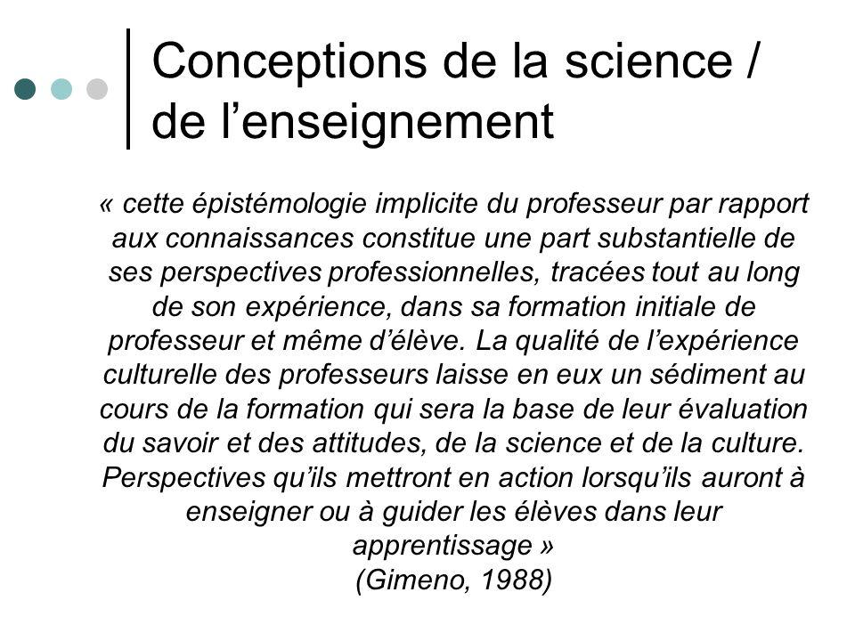 Conceptions de la science / de l'enseignement
