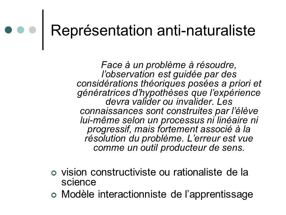 Représentation anti-naturaliste