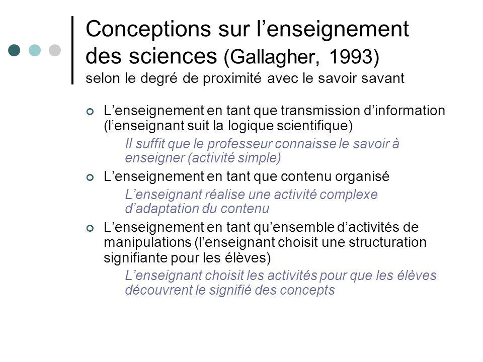 Conceptions sur l'enseignement des sciences (Gallagher, 1993) selon le degré de proximité avec le savoir savant