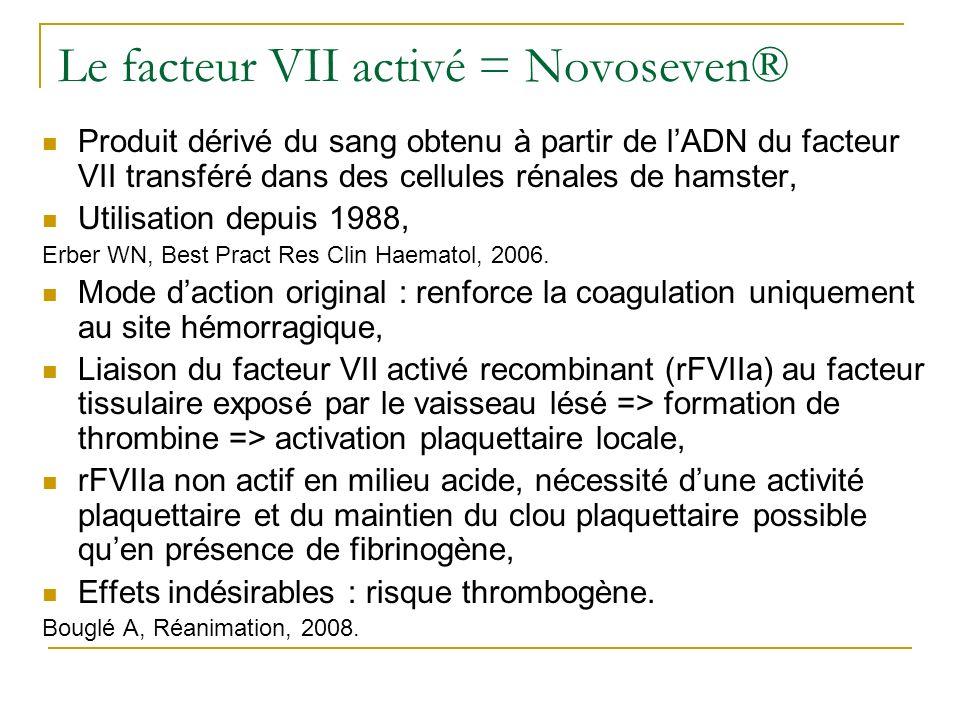 Le facteur VII activé = Novoseven®