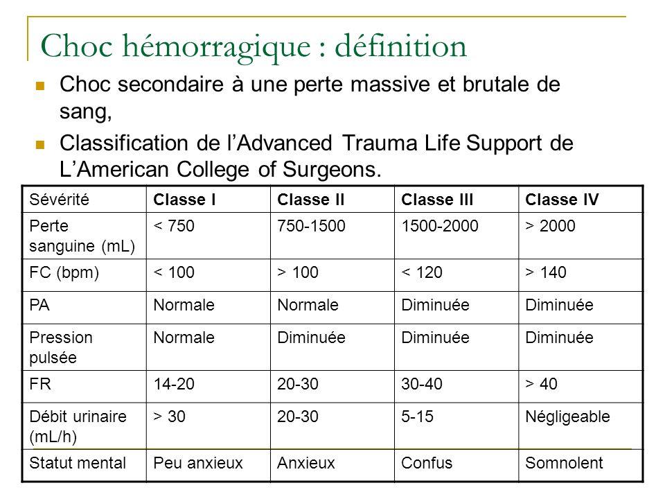 Choc hémorragique : définition