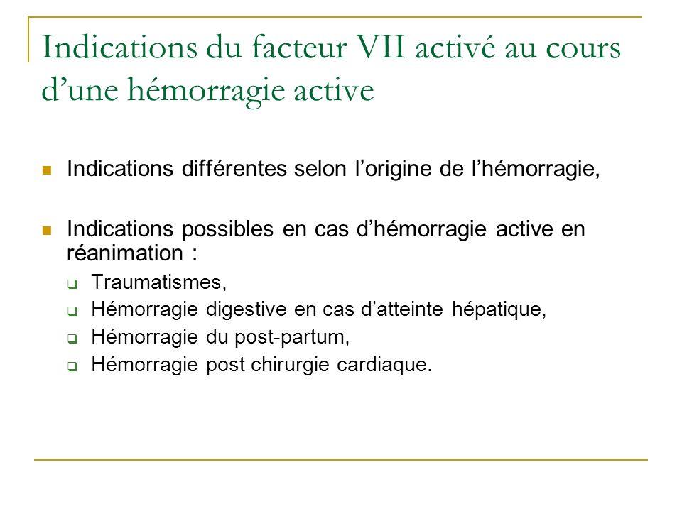 Indications du facteur VII activé au cours d'une hémorragie active