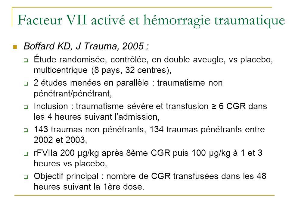 Facteur VII activé et hémorragie traumatique