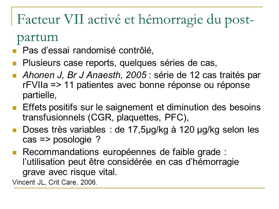 Facteur VII activé et hémorragie du post-partum