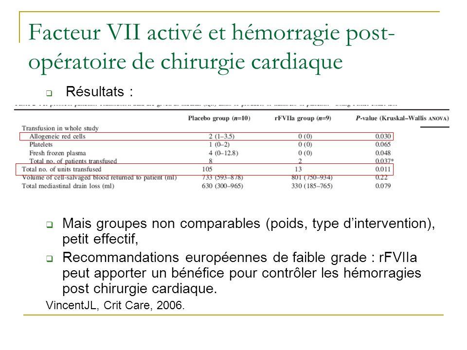 Facteur VII activé et hémorragie post-opératoire de chirurgie cardiaque