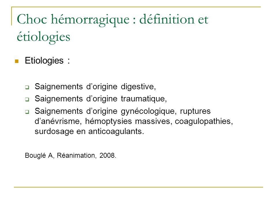 Choc hémorragique : définition et étiologies