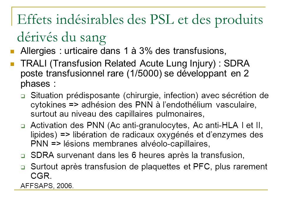 Effets indésirables des PSL et des produits dérivés du sang