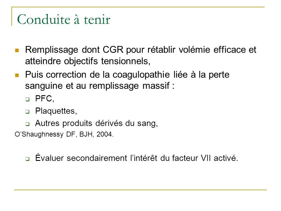 Conduite à tenir Remplissage dont CGR pour rétablir volémie efficace et atteindre objectifs tensionnels,
