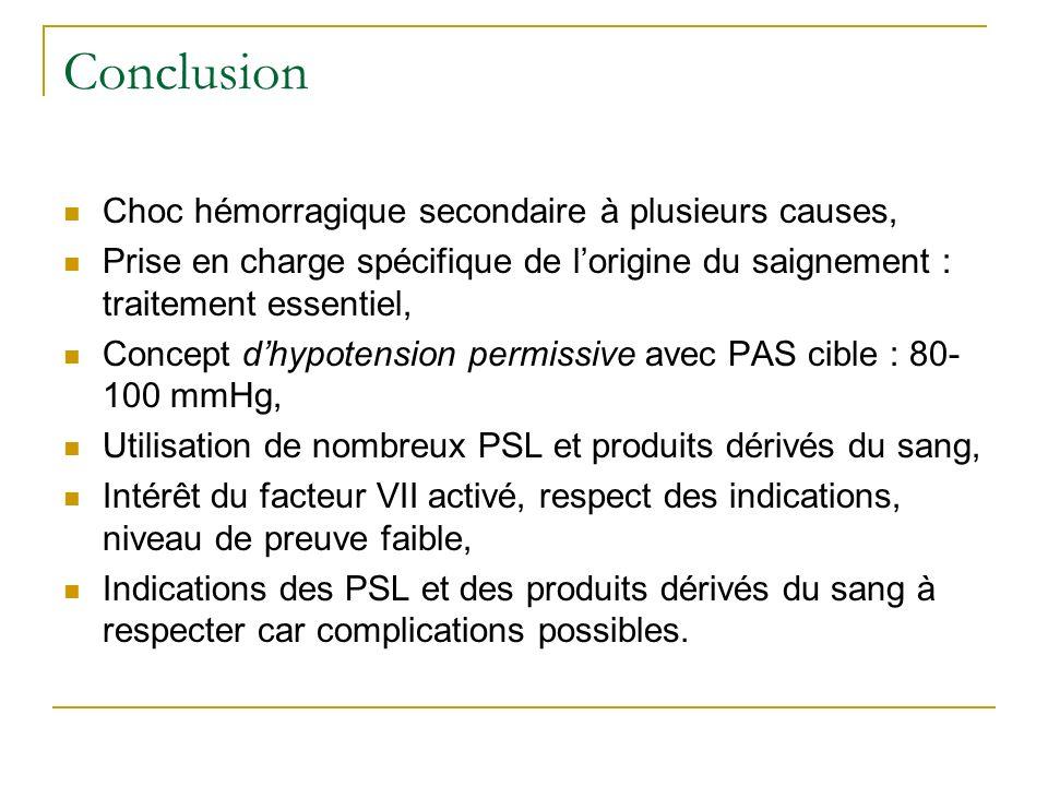 Conclusion Choc hémorragique secondaire à plusieurs causes,