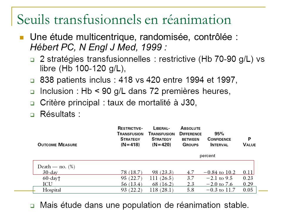 Seuils transfusionnels en réanimation