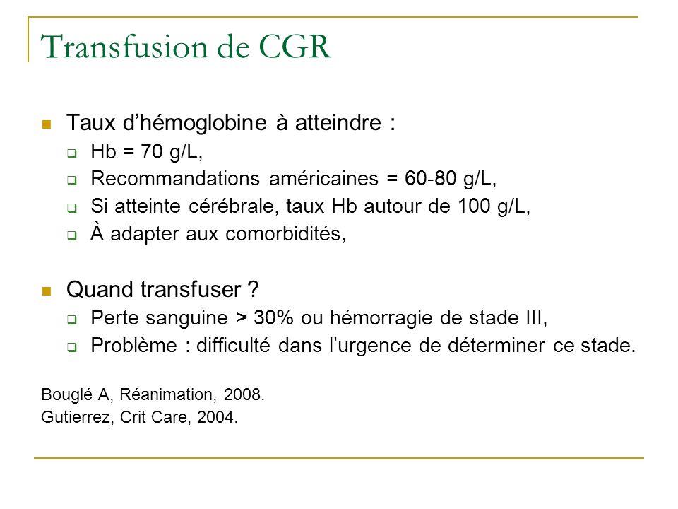Transfusion de CGR Taux d'hémoglobine à atteindre : Quand transfuser