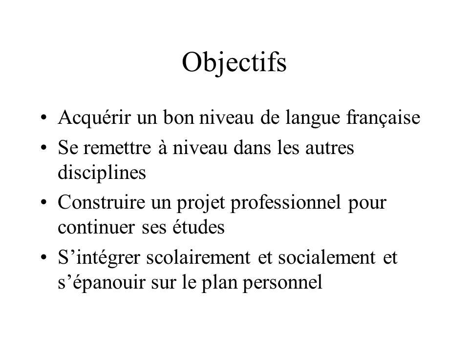 Objectifs Acquérir un bon niveau de langue française