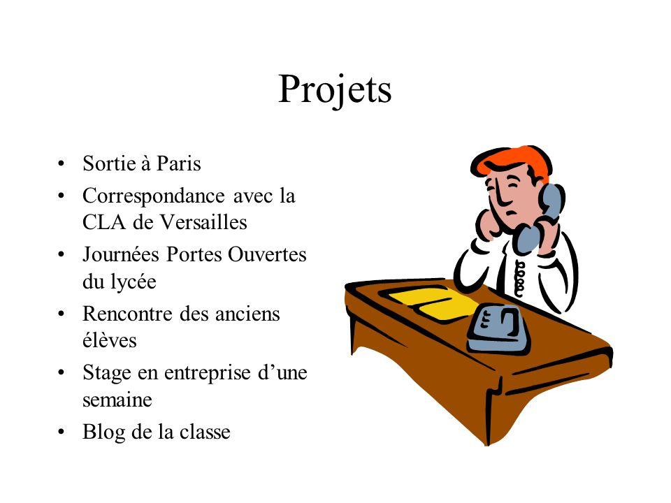 Projets Sortie à Paris Correspondance avec la CLA de Versailles