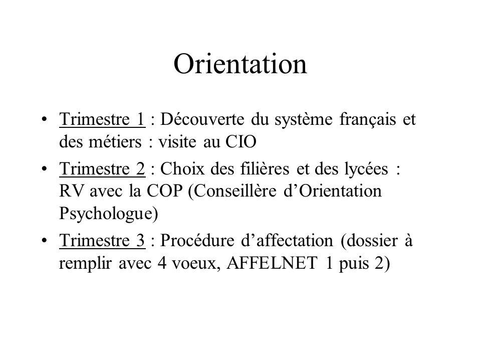 Orientation Trimestre 1 : Découverte du système français et des métiers : visite au CIO.