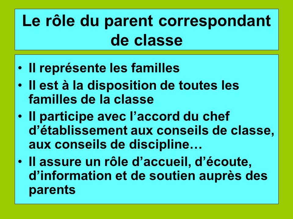 Le rôle du parent correspondant de classe