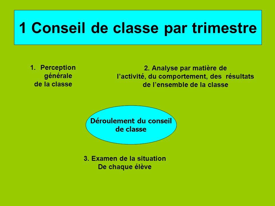 1 Conseil de classe par trimestre