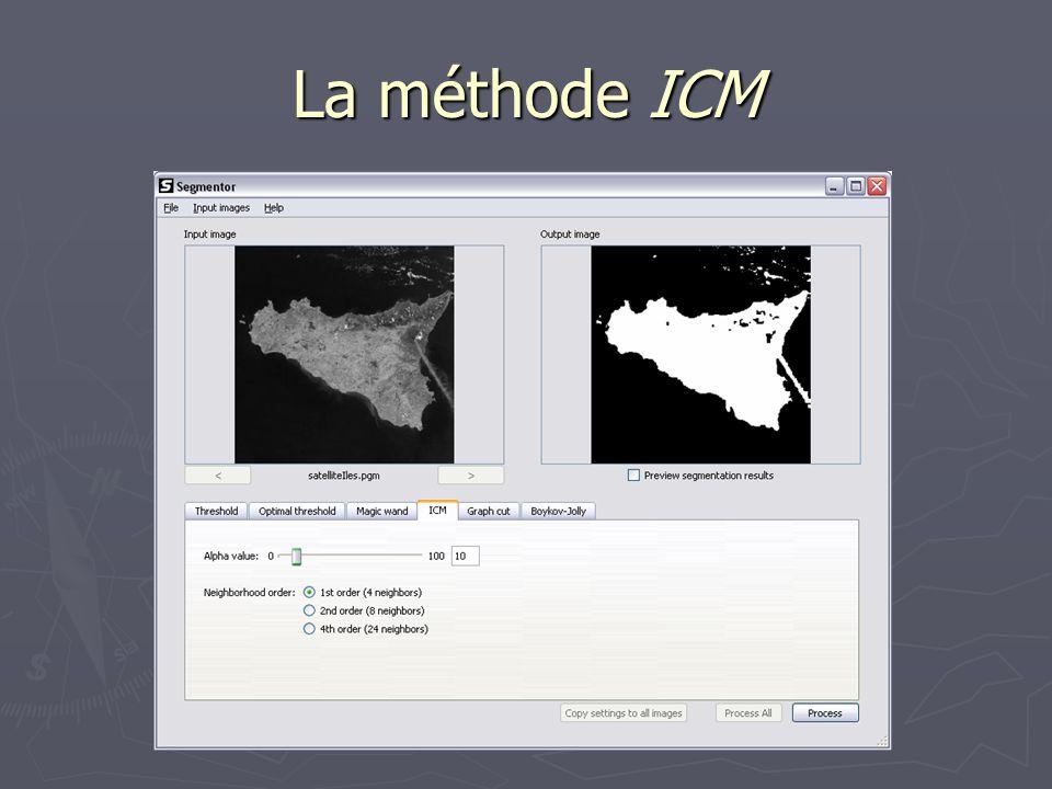 La méthode ICM
