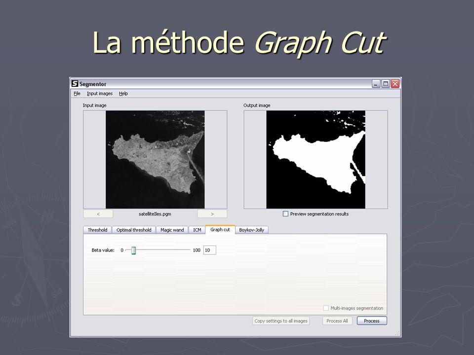 La méthode Graph Cut