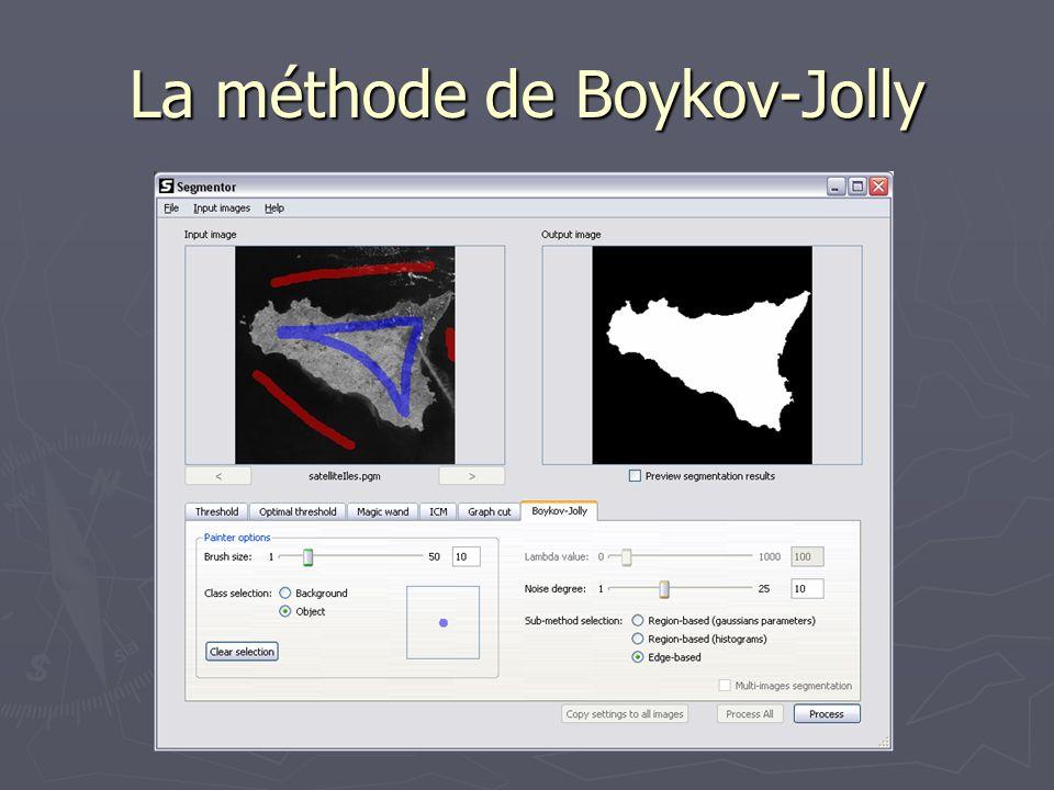La méthode de Boykov-Jolly