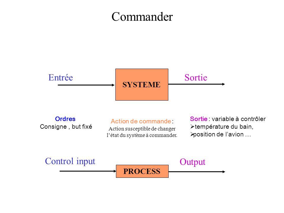 Commander Entrée Sortie Control input Output SYSTEME PROCESS Ordres