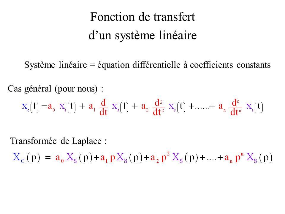 Fonction de transfert d'un système linéaire